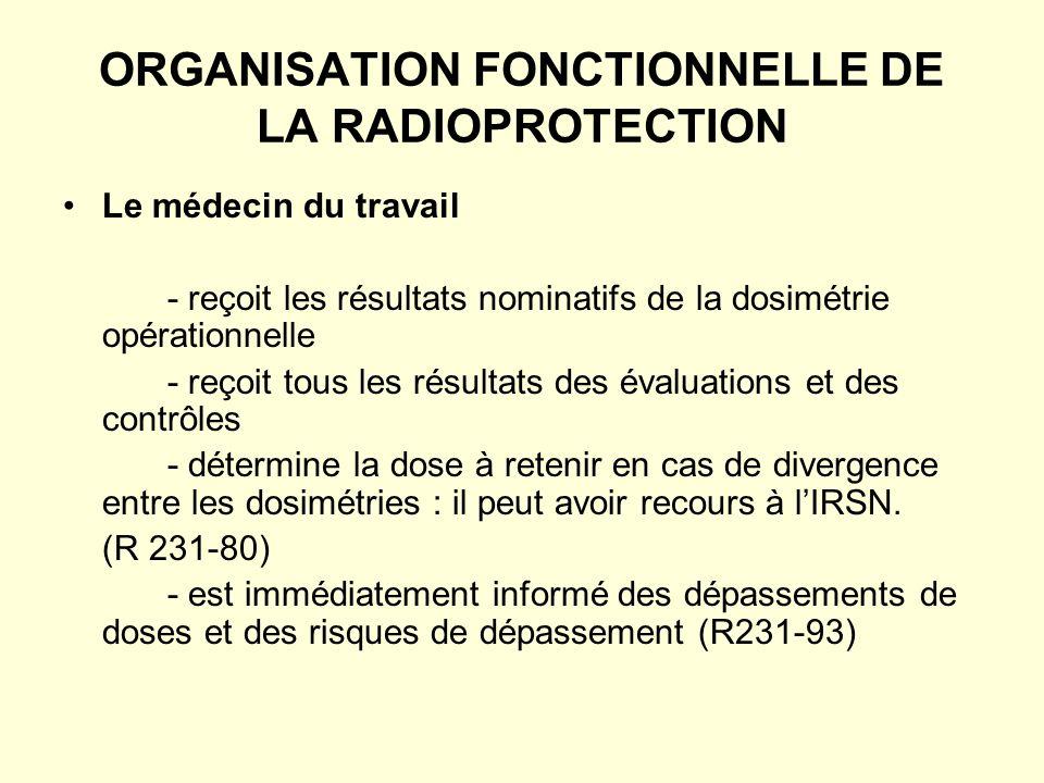 ORGANISATION FONCTIONNELLE DE LA RADIOPROTECTION