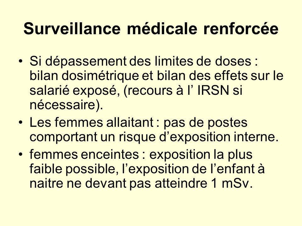 Surveillance médicale renforcée