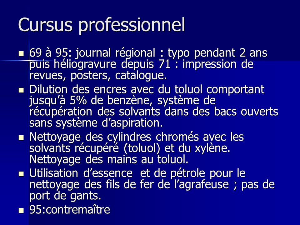 Cursus professionnel69 à 95: journal régional : typo pendant 2 ans puis héliogravure depuis 71 : impression de revues, posters, catalogue.