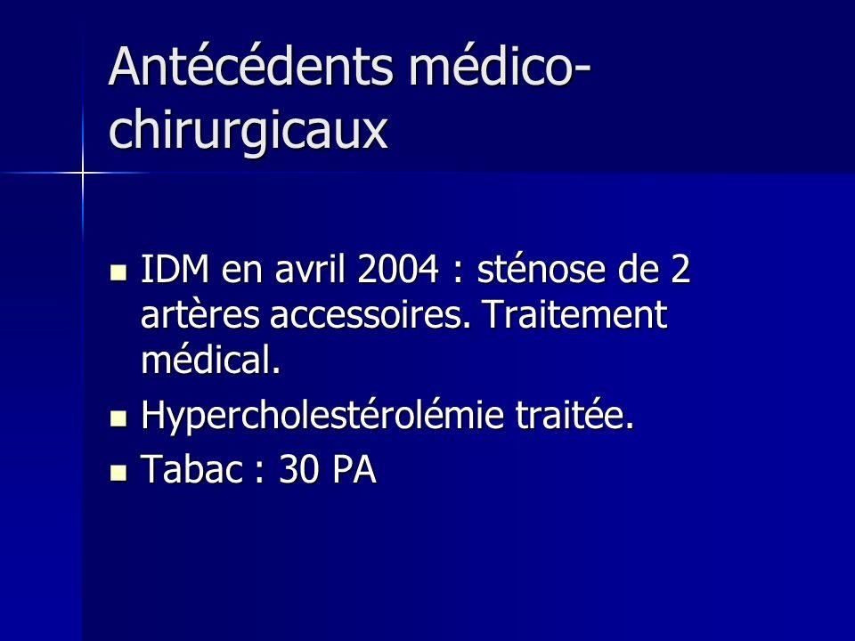 Antécédents médico-chirurgicaux