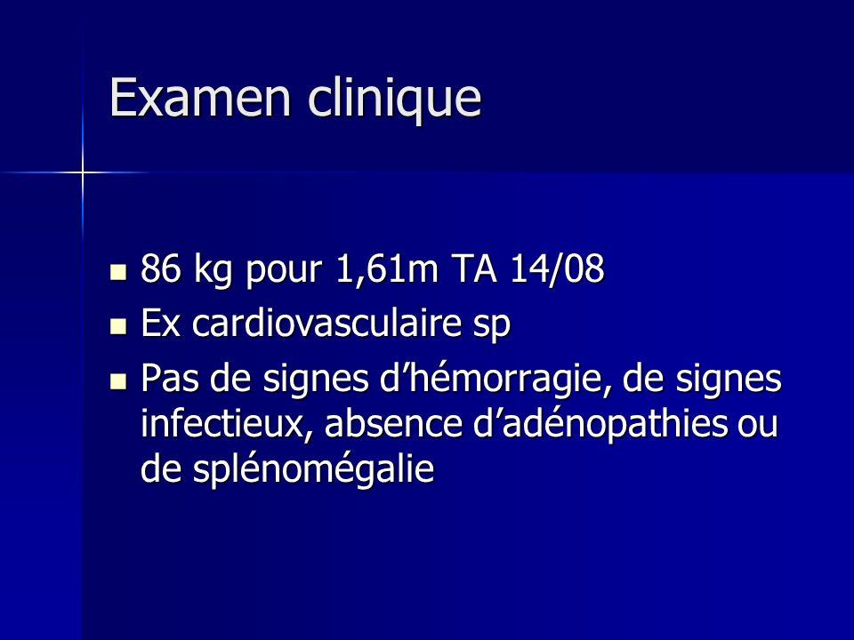 Examen clinique 86 kg pour 1,61m TA 14/08 Ex cardiovasculaire sp