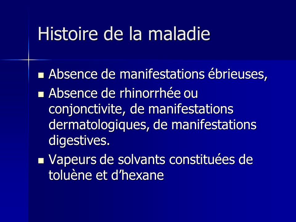 Histoire de la maladie Absence de manifestations ébrieuses,