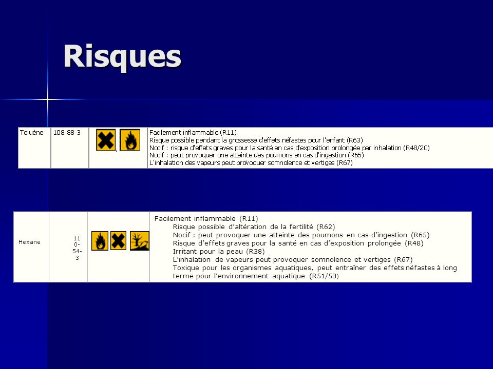 Risques, , Hexane. 110-54-3.