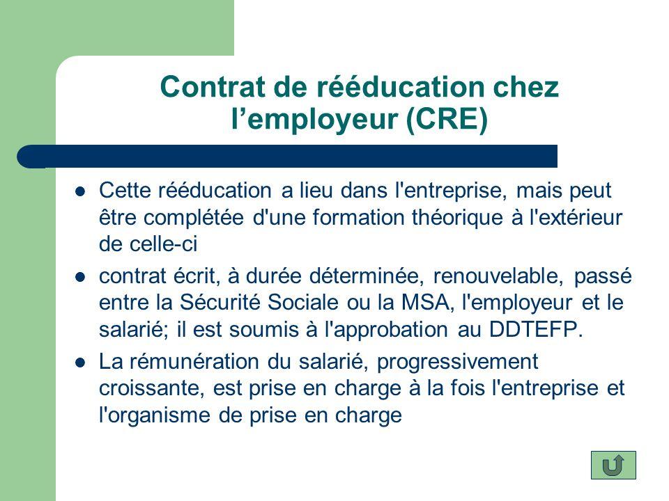 Contrat de rééducation chez l'employeur (CRE)