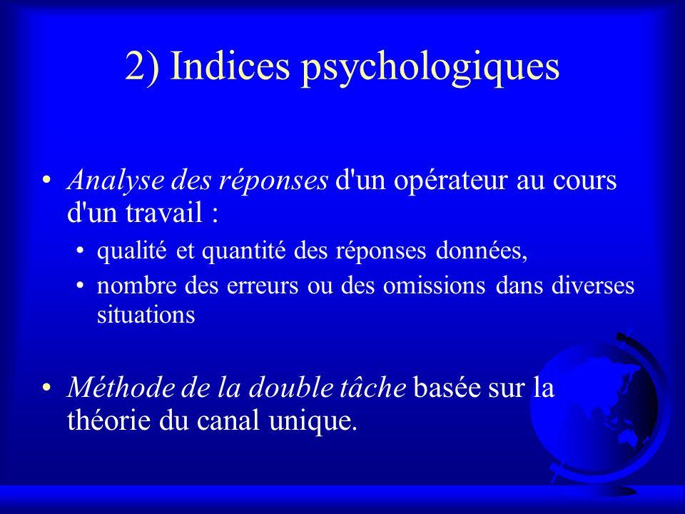 2) Indices psychologiques