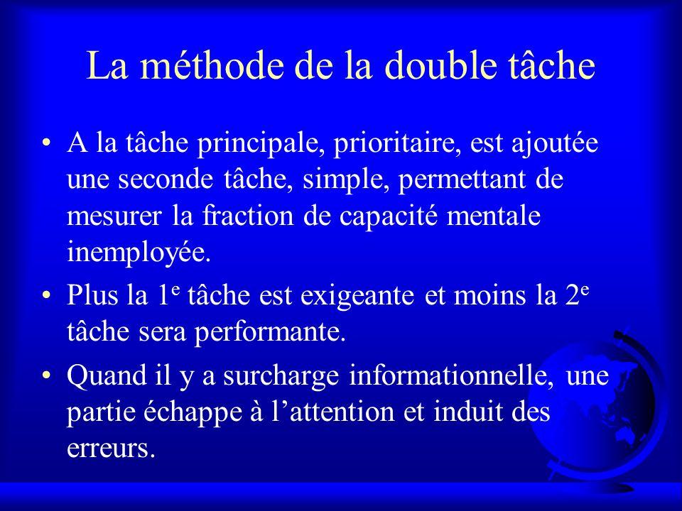 La méthode de la double tâche