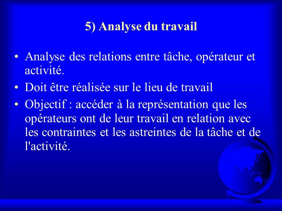 5) Analyse du travail Analyse des relations entre tâche, opérateur et activité. Doit être réalisée sur le lieu de travail.