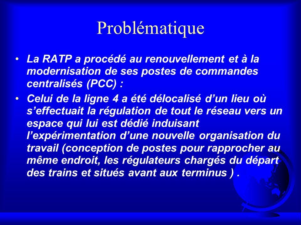 Problématique La RATP a procédé au renouvellement et à la modernisation de ses postes de commandes centralisés (PCC) :