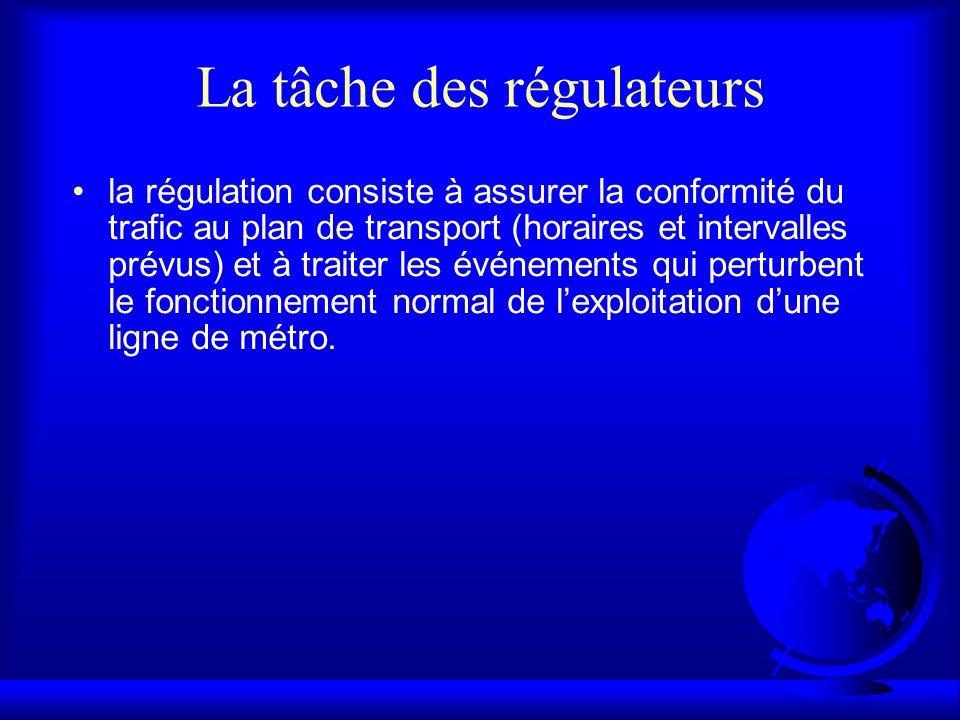 La tâche des régulateurs