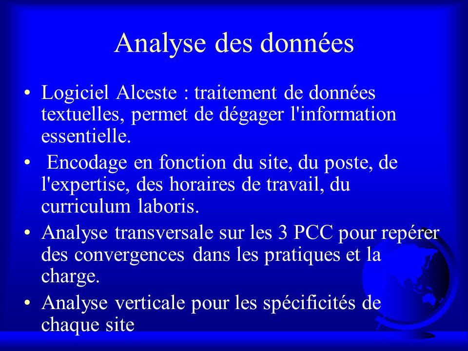 Analyse des données Logiciel Alceste : traitement de données textuelles, permet de dégager l information essentielle.