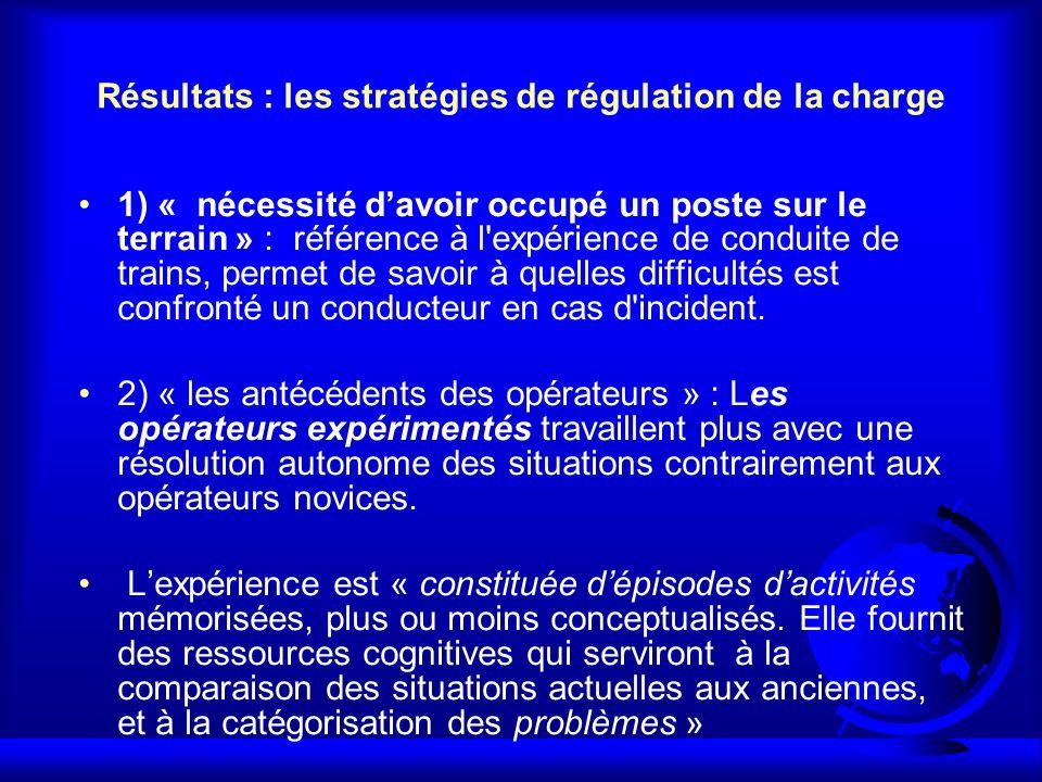 Résultats : les stratégies de régulation de la charge