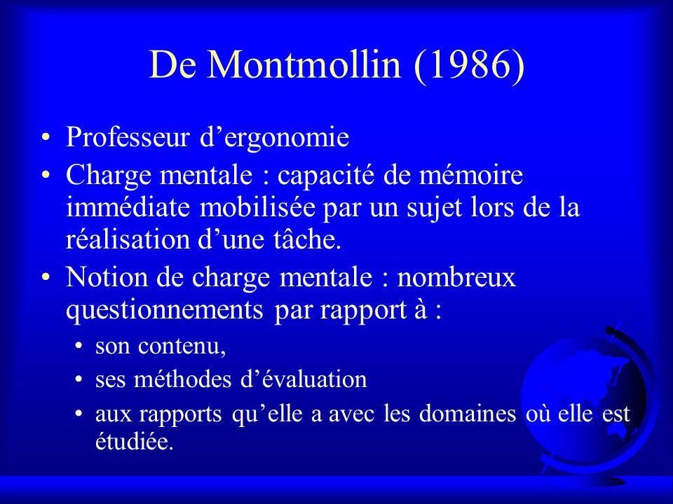 De Montmollin (1986) Professeur d'ergonomie