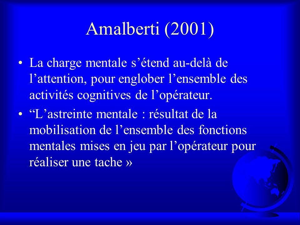 Amalberti (2001) La charge mentale s'étend au-delà de l'attention, pour englober l'ensemble des activités cognitives de l'opérateur.
