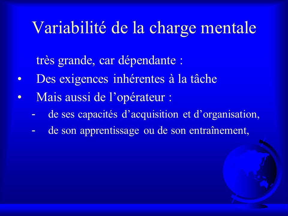 Variabilité de la charge mentale