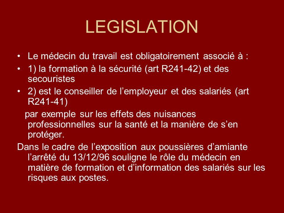 LEGISLATION Le médecin du travail est obligatoirement associé à :
