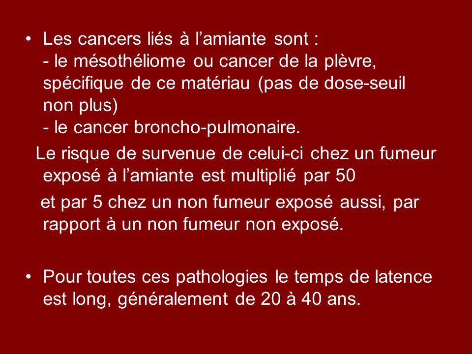 Les cancers liés à l'amiante sont : - le mésothéliome ou cancer de la plèvre, spécifique de ce matériau (pas de dose-seuil non plus) - le cancer broncho-pulmonaire.