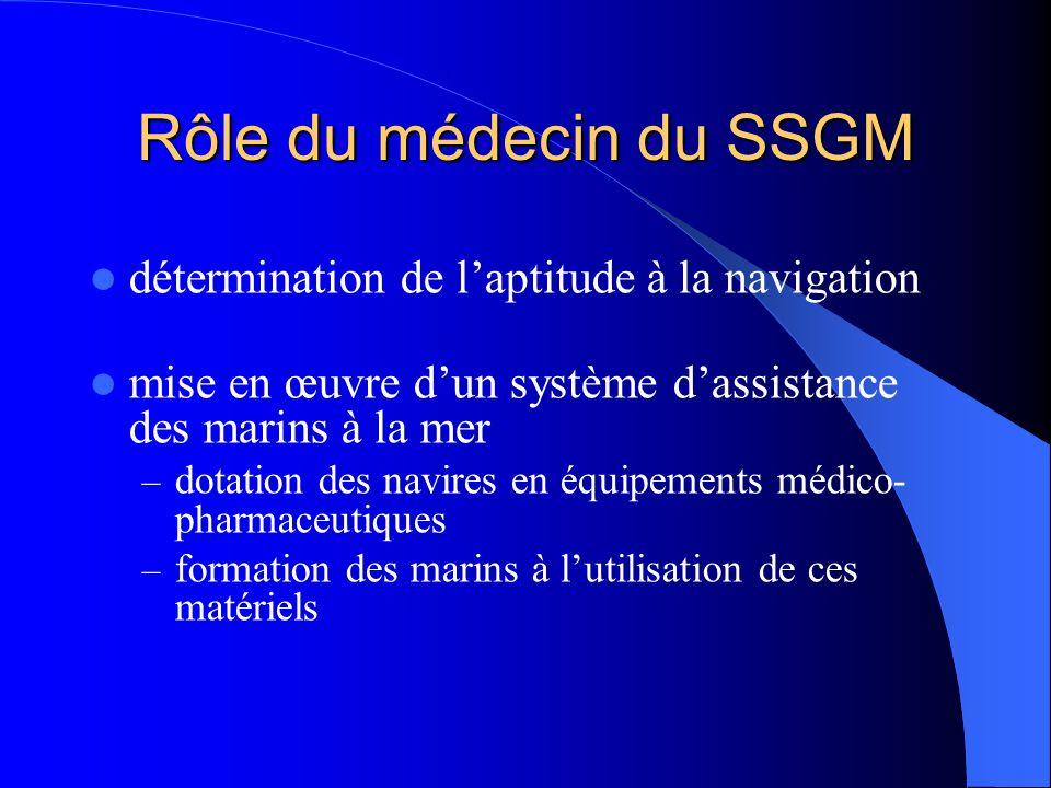 Rôle du médecin du SSGM détermination de l'aptitude à la navigation
