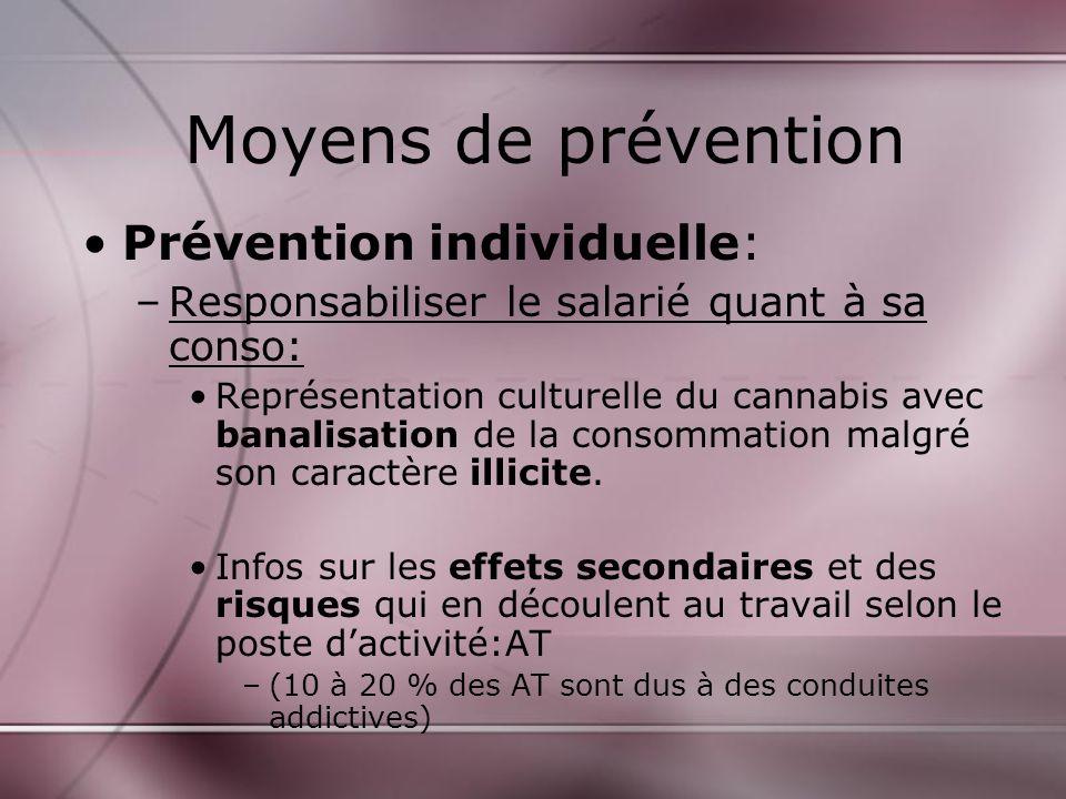 Moyens de prévention Prévention individuelle:
