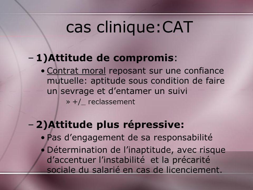 cas clinique:CAT 1)Attitude de compromis: 2)Attitude plus répressive: