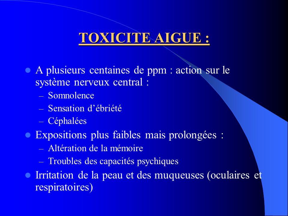 TOXICITE AIGUE : A plusieurs centaines de ppm : action sur le système nerveux central : Somnolence.