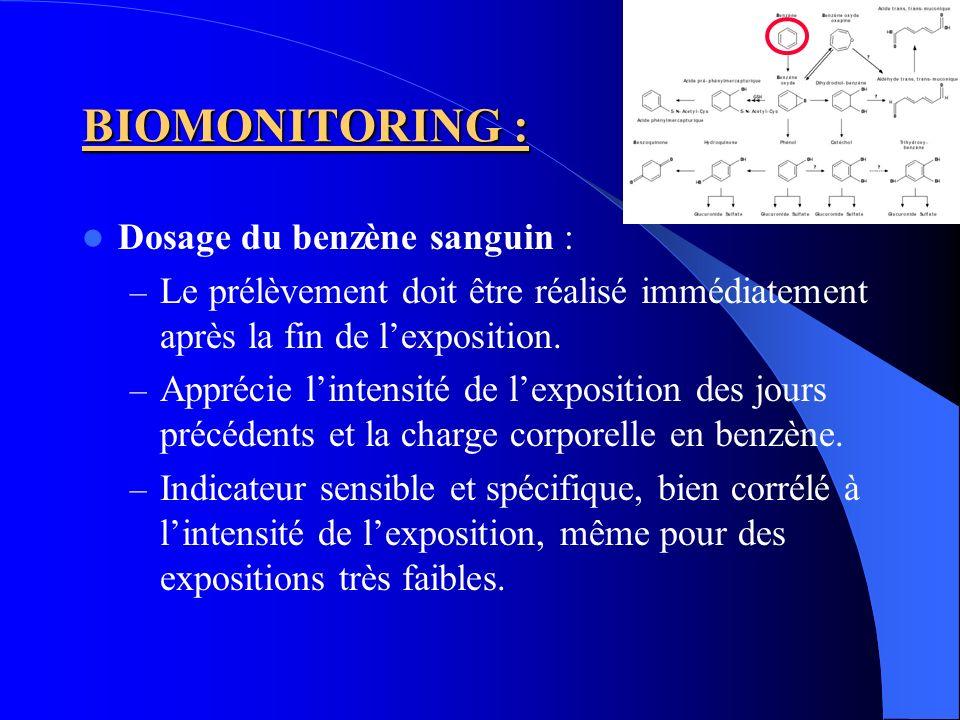 BIOMONITORING : Dosage du benzène sanguin :