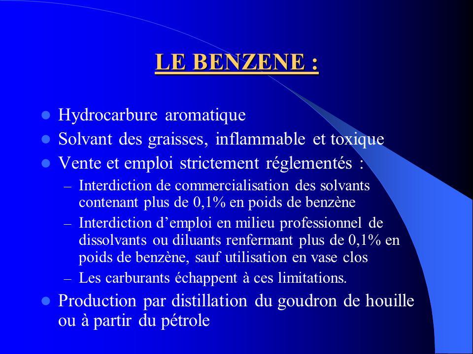 LE BENZENE : Hydrocarbure aromatique