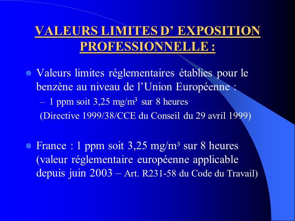 VALEURS LIMITES D' EXPOSITION PROFESSIONNELLE :