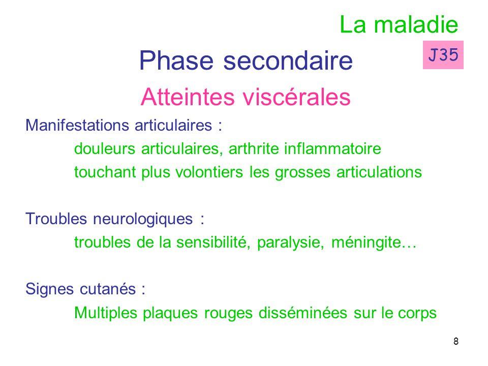 Phase secondaire La maladie Atteintes viscérales J35