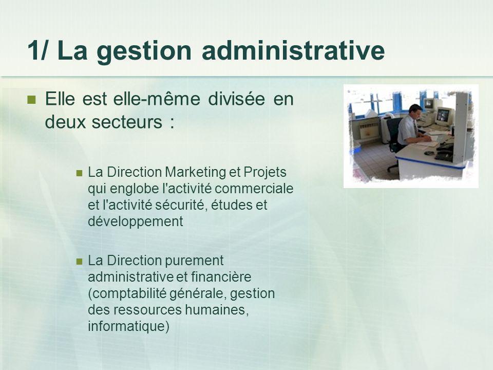 1/ La gestion administrative