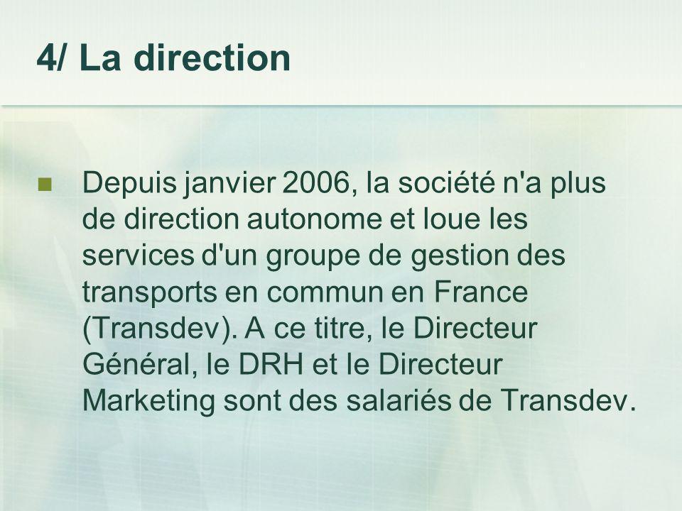 4/ La direction