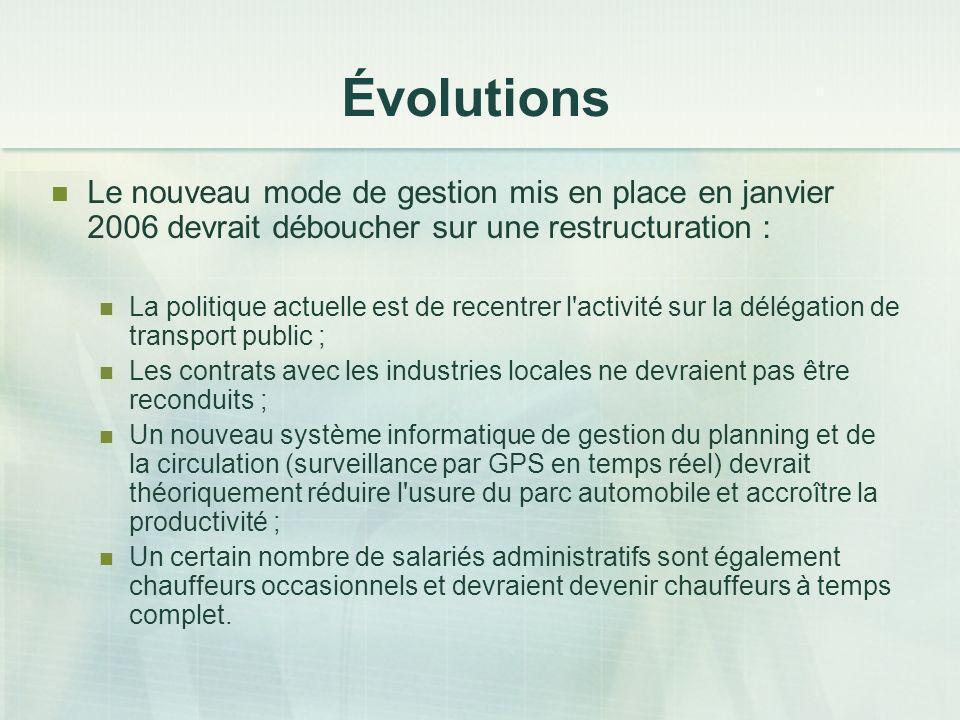 Évolutions Le nouveau mode de gestion mis en place en janvier 2006 devrait déboucher sur une restructuration :