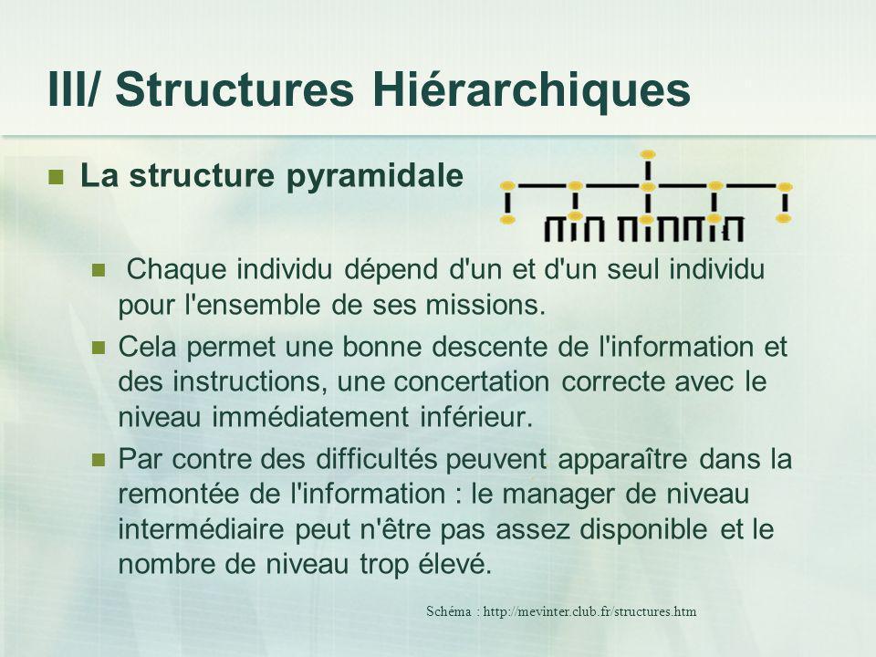 III/ Structures Hiérarchiques