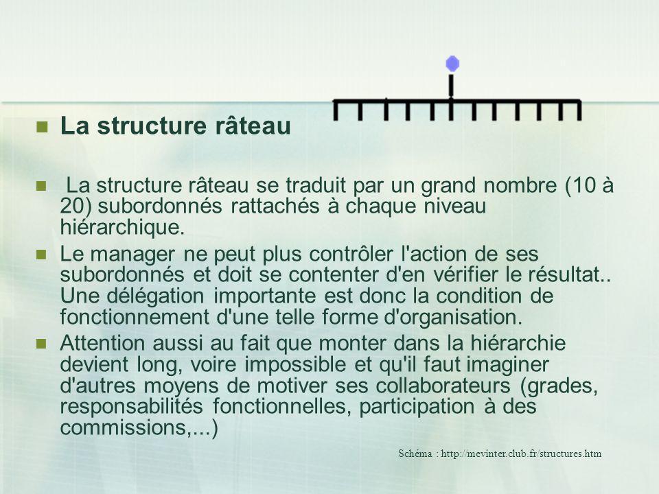 La structure râteau La structure râteau se traduit par un grand nombre (10 à 20) subordonnés rattachés à chaque niveau hiérarchique.