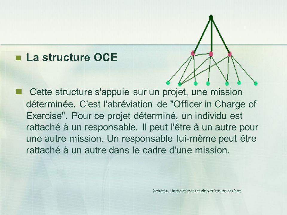 La structure OCE