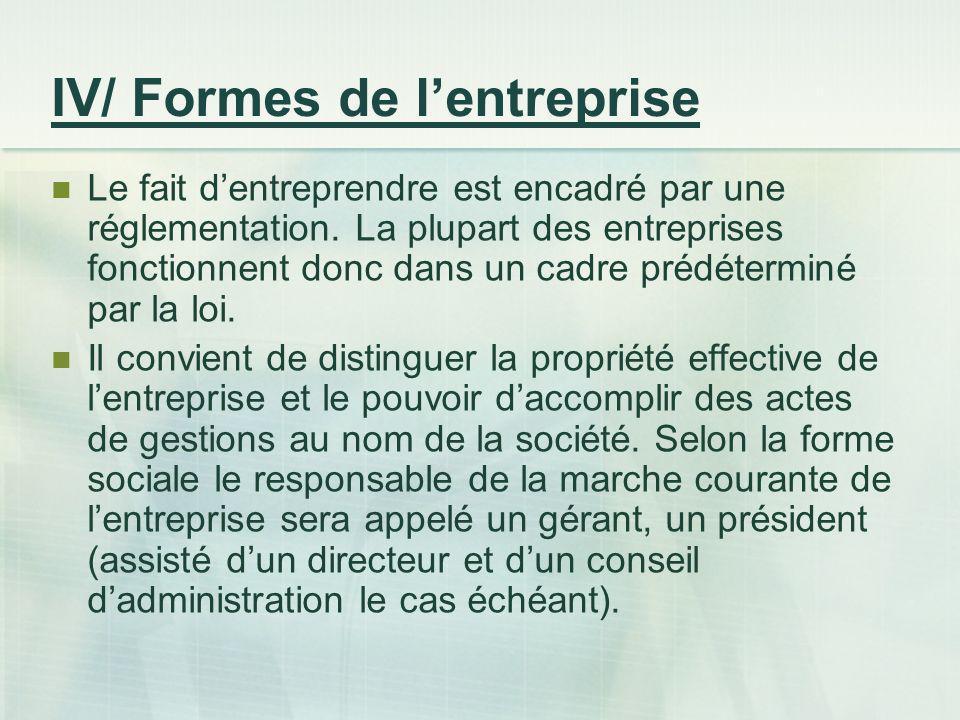 IV/ Formes de l'entreprise
