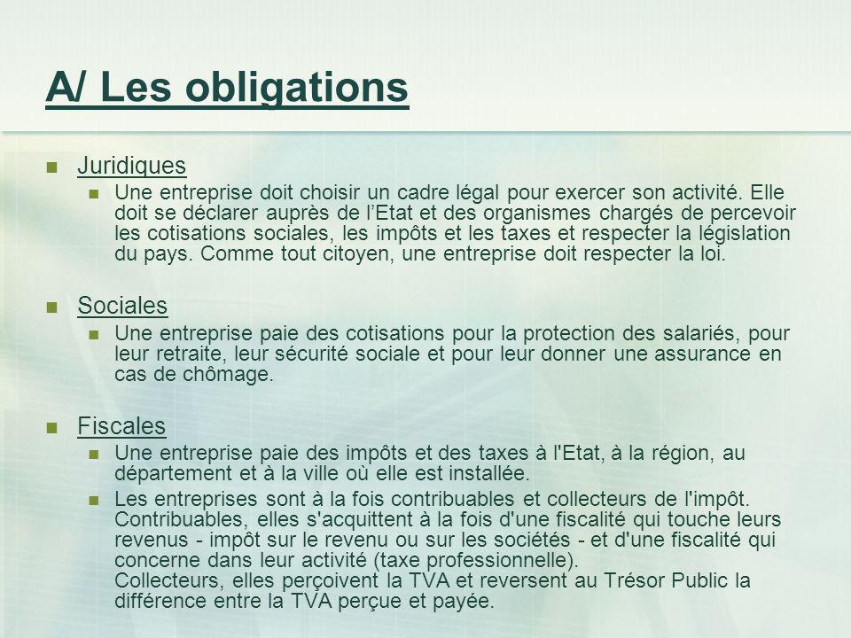A/ Les obligations Juridiques Sociales Fiscales