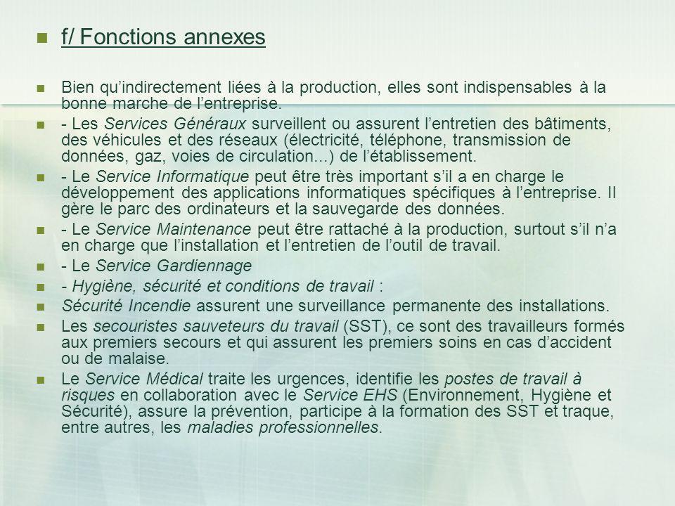 f/ Fonctions annexes Bien qu'indirectement liées à la production, elles sont indispensables à la bonne marche de l'entreprise.