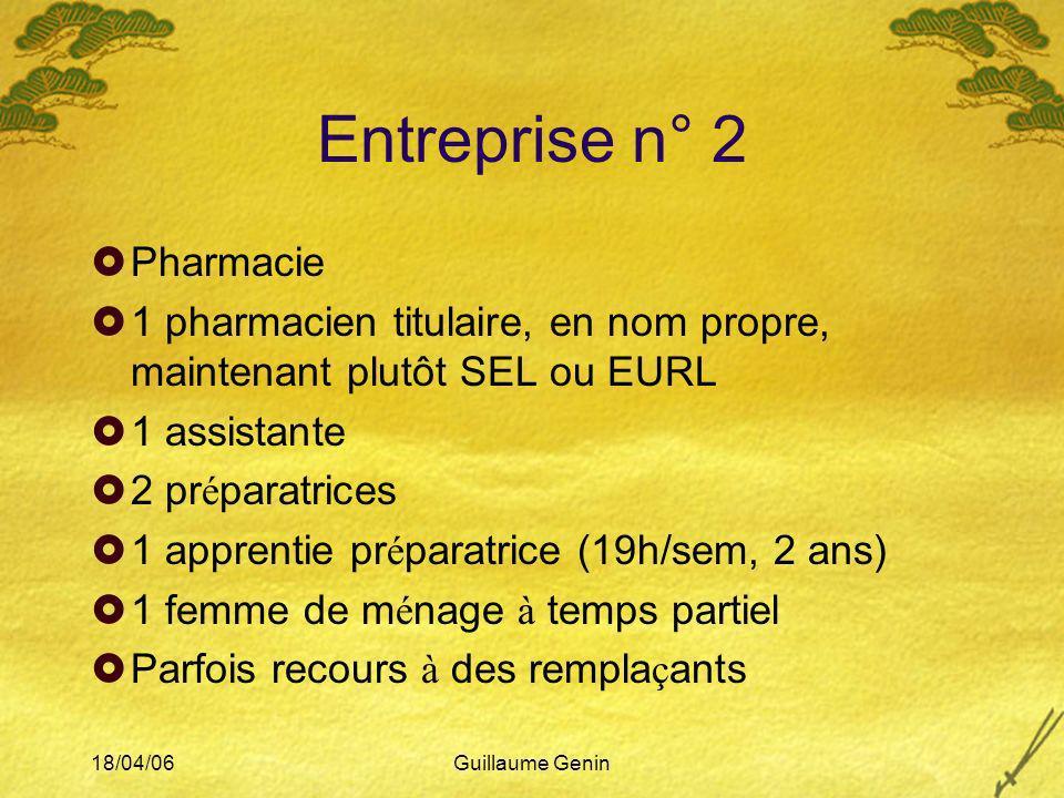 Entreprise n° 2 Pharmacie