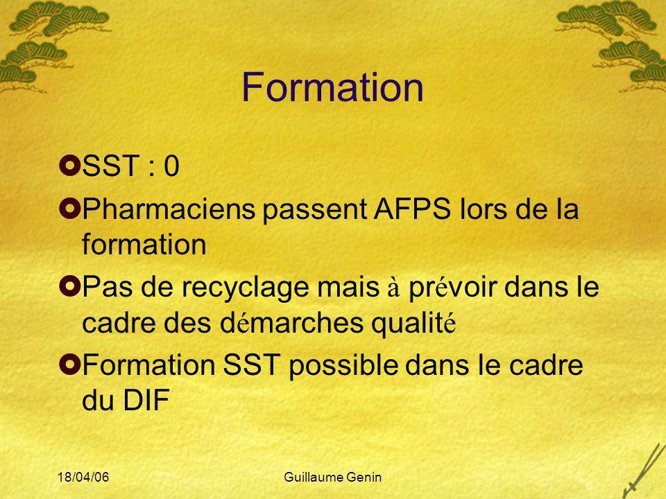 Formation SST : 0 Pharmaciens passent AFPS lors de la formation
