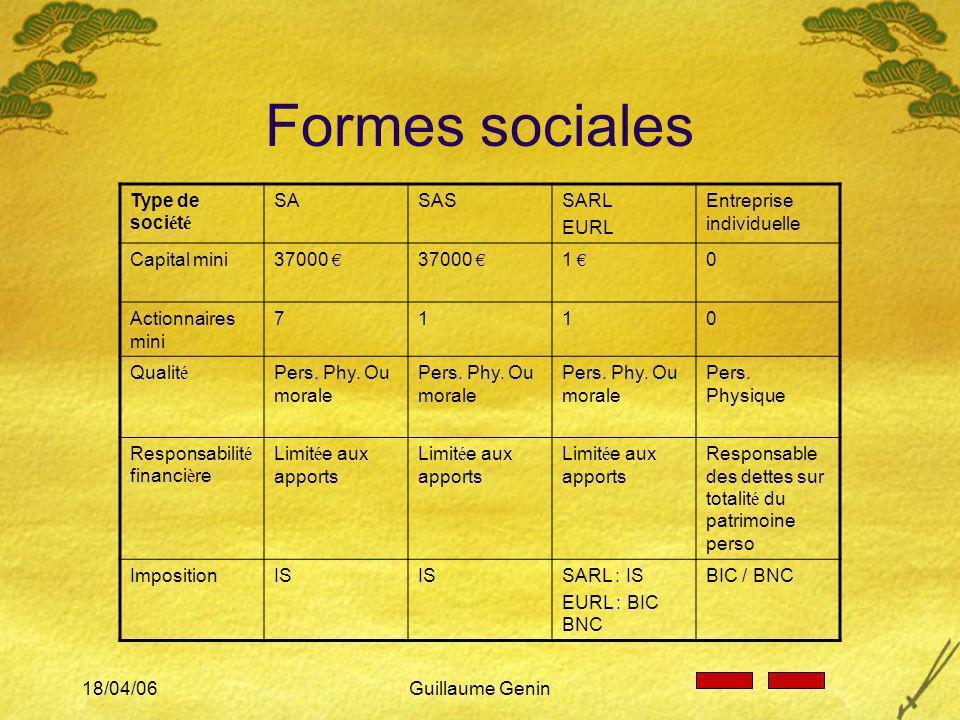 Formes sociales Type de société SA SAS SARL EURL
