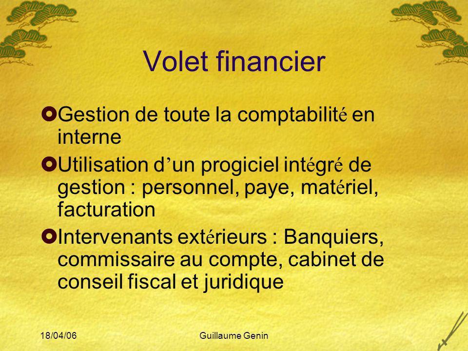 Volet financier Gestion de toute la comptabilité en interne