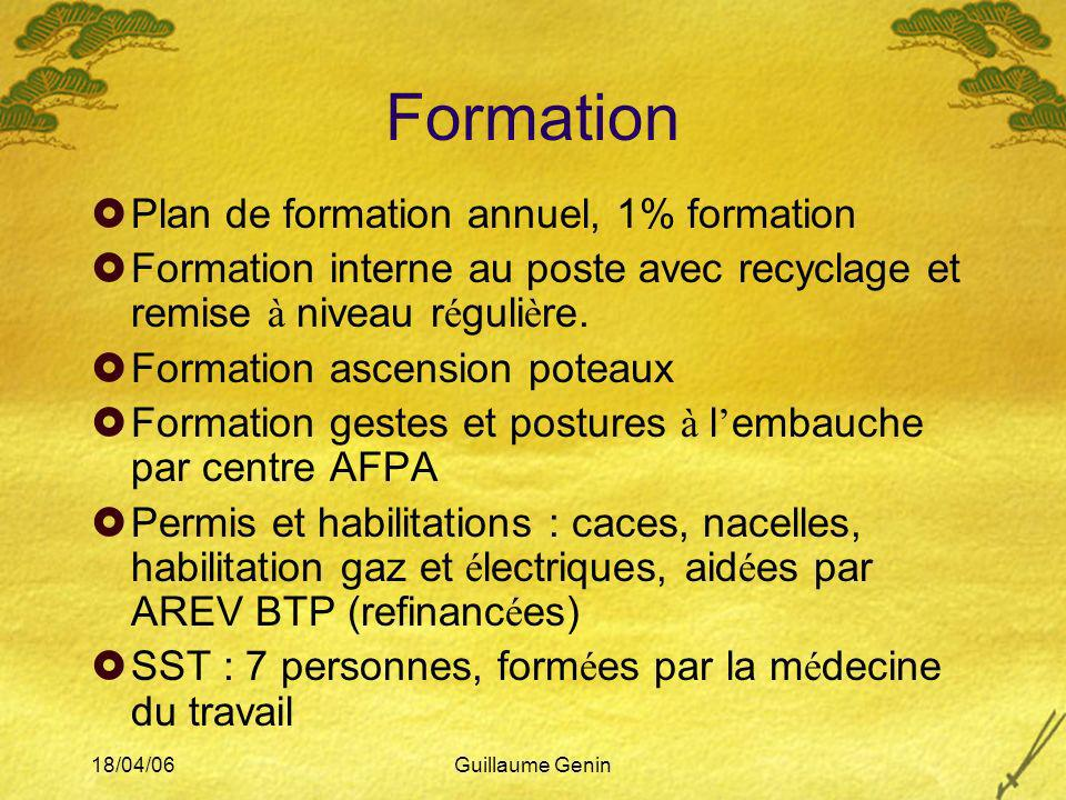 Formation Plan de formation annuel, 1% formation