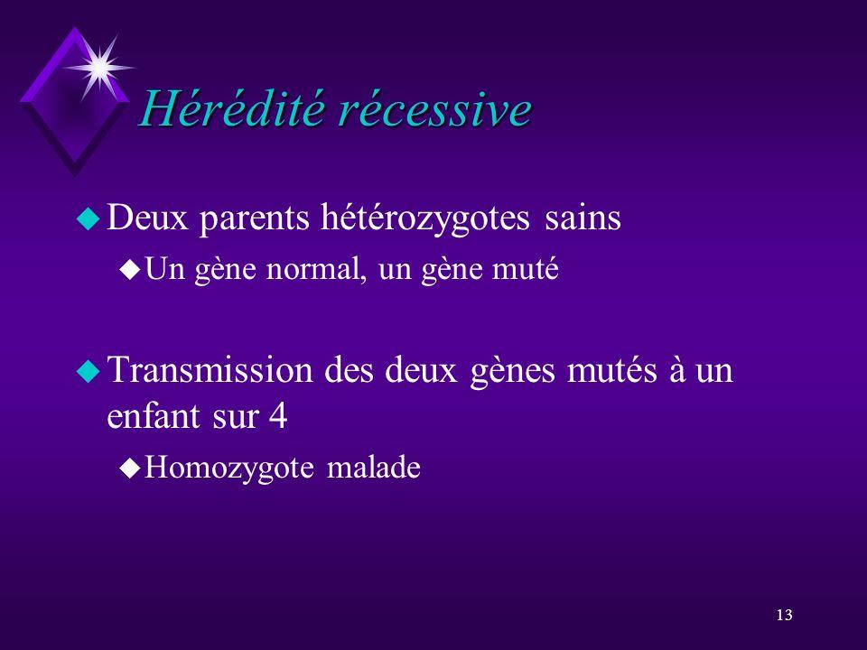 Hérédité récessive Deux parents hétérozygotes sains