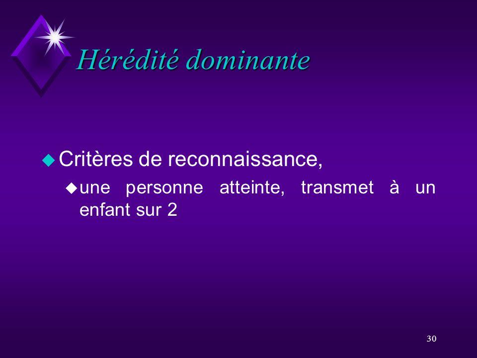 Hérédité dominante Critères de reconnaissance,