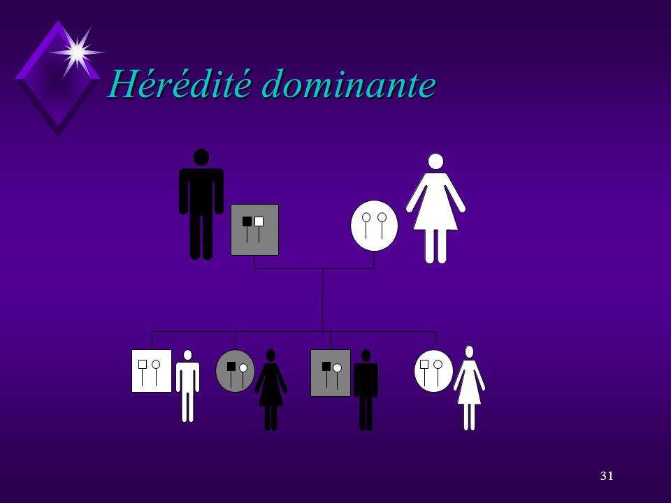 Hérédité dominante