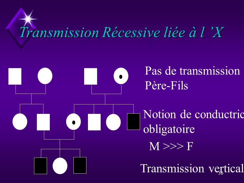 Transmission Récessive liée à l 'X