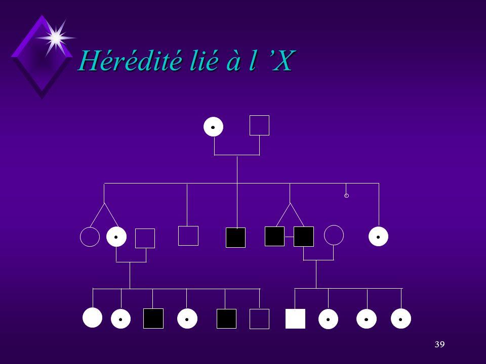 Hérédité lié à l 'X