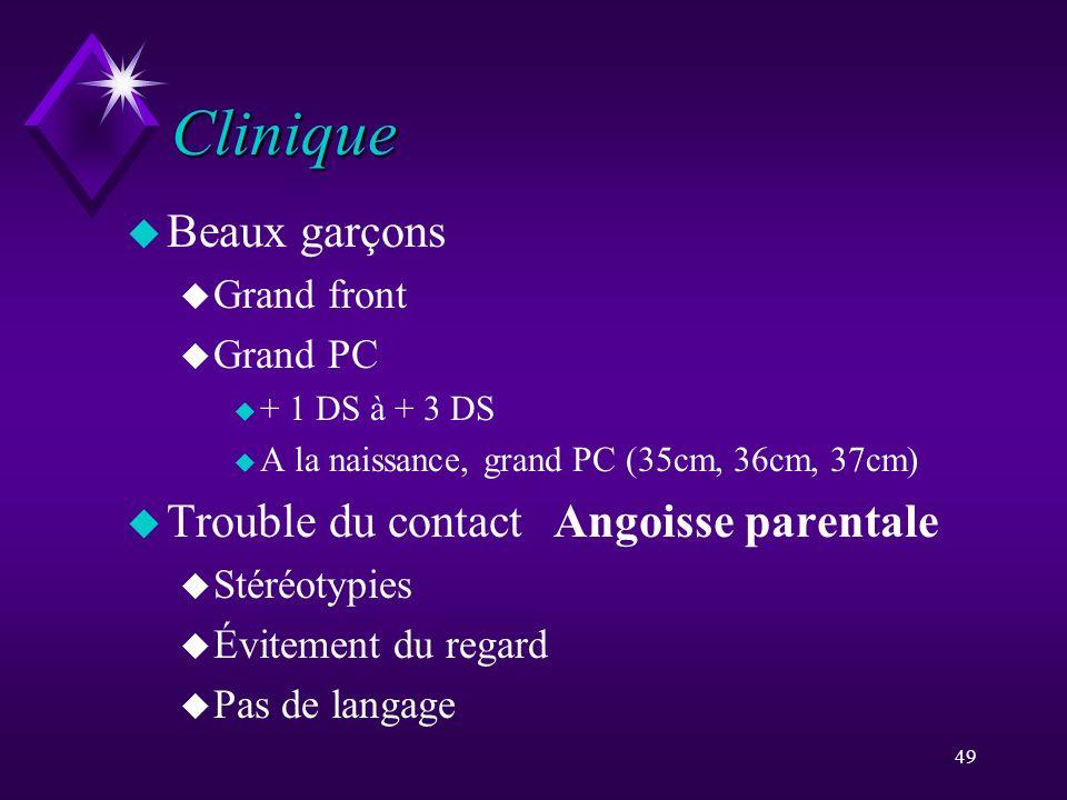 Clinique Beaux garçons Trouble du contact Angoisse parentale