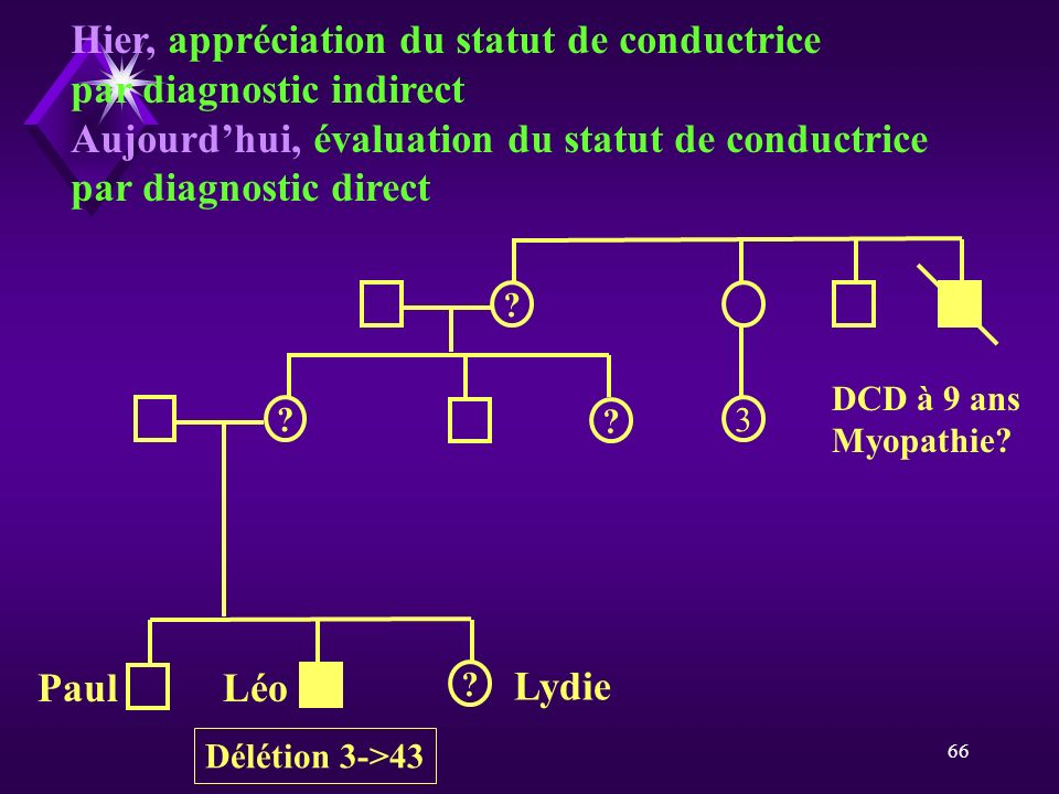 Hier, appréciation du statut de conductrice par diagnostic indirect