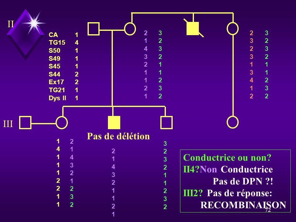 II III Pas de délétion Conductrice ou non II4 Non Conductrice